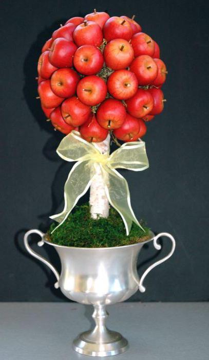 фруктовый топиарий