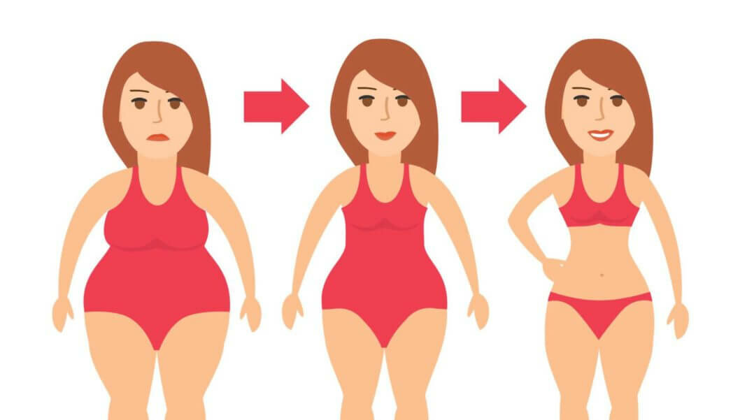 Простая формула комфортного веса